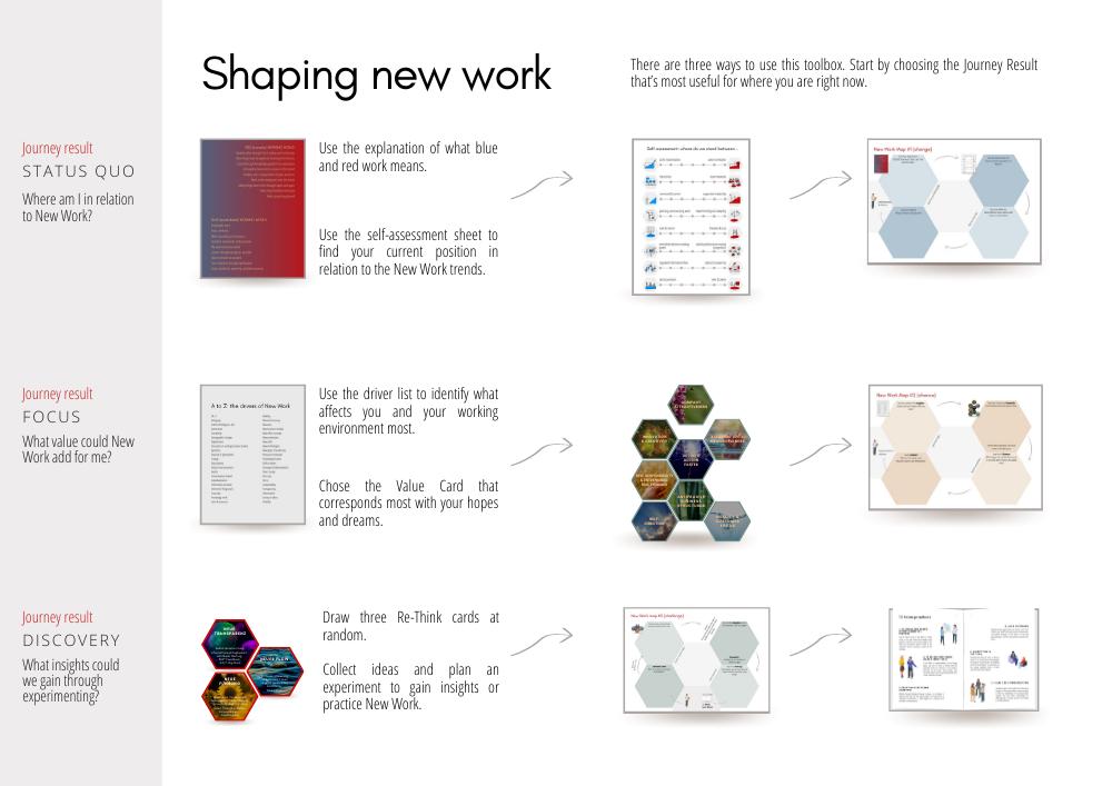 New Work Toolbox EN 3 ways