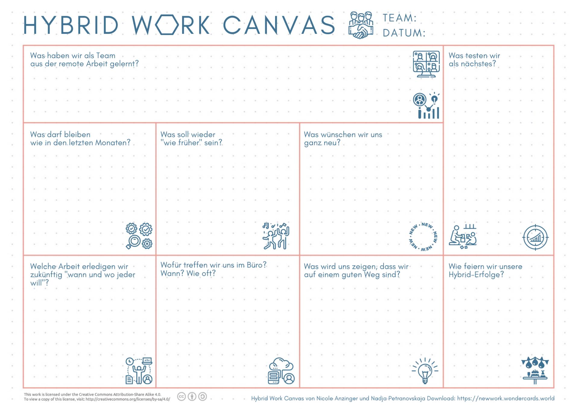 Wie ihr im Team die Hybride Arbeitszukunft gestalten könnt